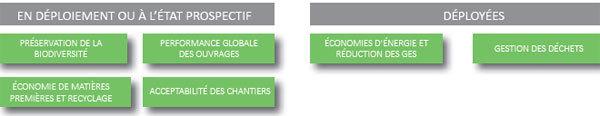 Transition écologique : peu d'emplois verts, mais beaucoup de métiers qui verdissent