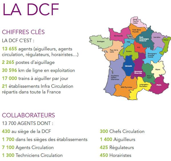 Source : SNCF