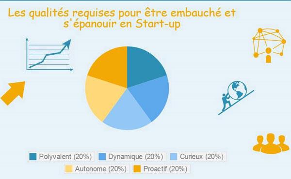 Source : monechelle.fr et qapa.fr
