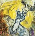 Moïse recevant les tables de la Loi (Chagall)