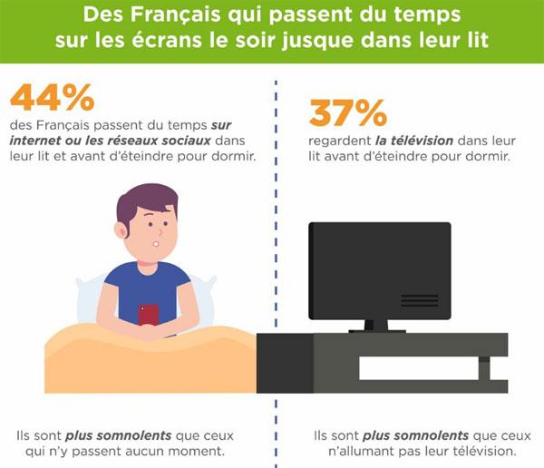 Source : Enquête INSV/MGEN 2019.