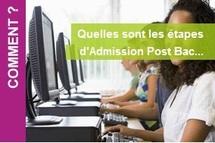 Mise en ligne du site Admission postbac 2012