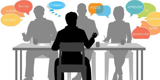 Comment pr parer son entretien d 39 embauche - Entretien avec cabinet de recrutement ...