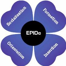 L'établissement pour l'insertion dans l'emploi repose sur 4 actions.