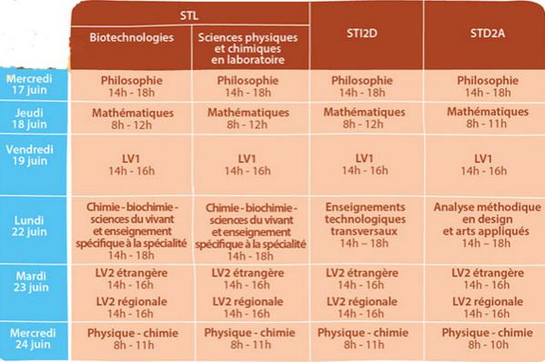 Source : ministère de l'Education nationale