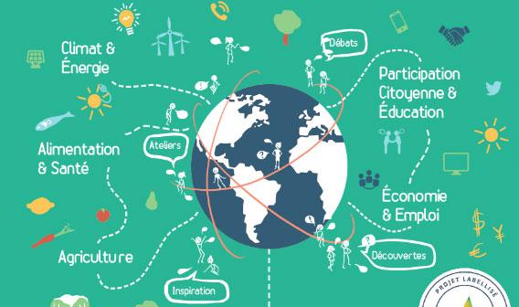 COY11 : les jeunes mobilisés pour le climat à la veille de la COP21
