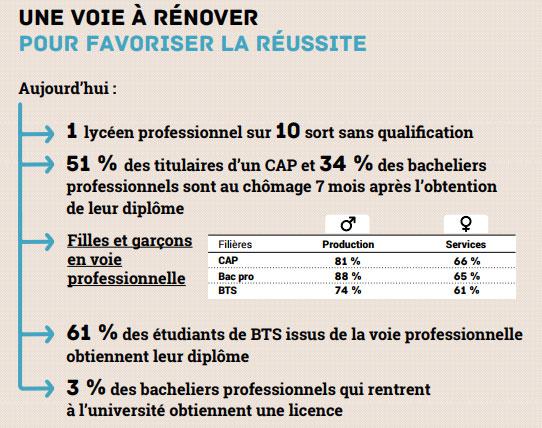 Infographie du ministère de l'Education nationale.