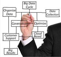 Métiers de la big data : l'avenir est dans les données