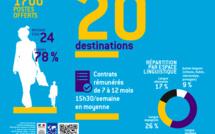 Assistant de français : un bon plan pour travailler un an à l'étranger